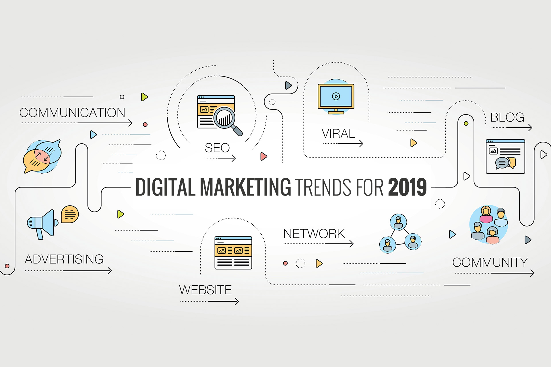 Digital Marketing in 2019: A Coming-of-Age Story Part -1