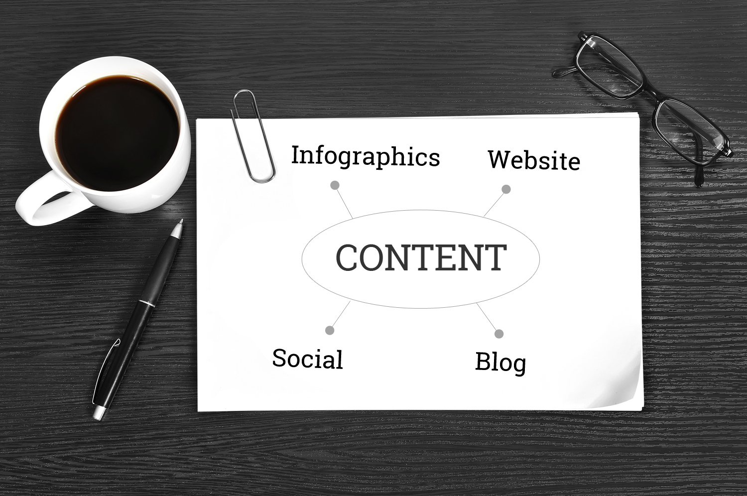 Old Wine in New Bottle: Top 5 Reasons Why You Should Repurpose Content!