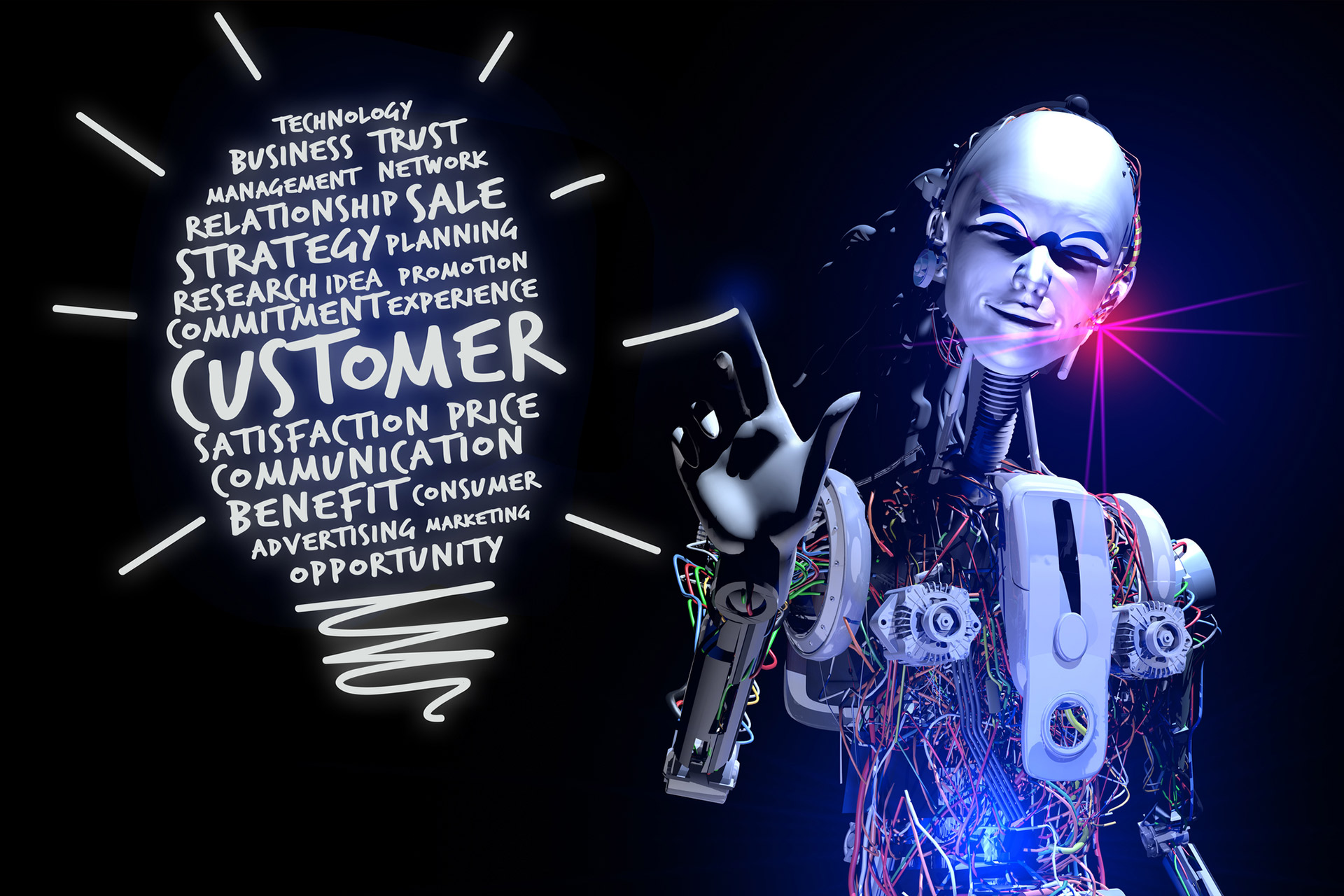 Crazy Cool AI-Based Features of Sitecore that Help Deliver A Buttery-Smooth Customer Experience