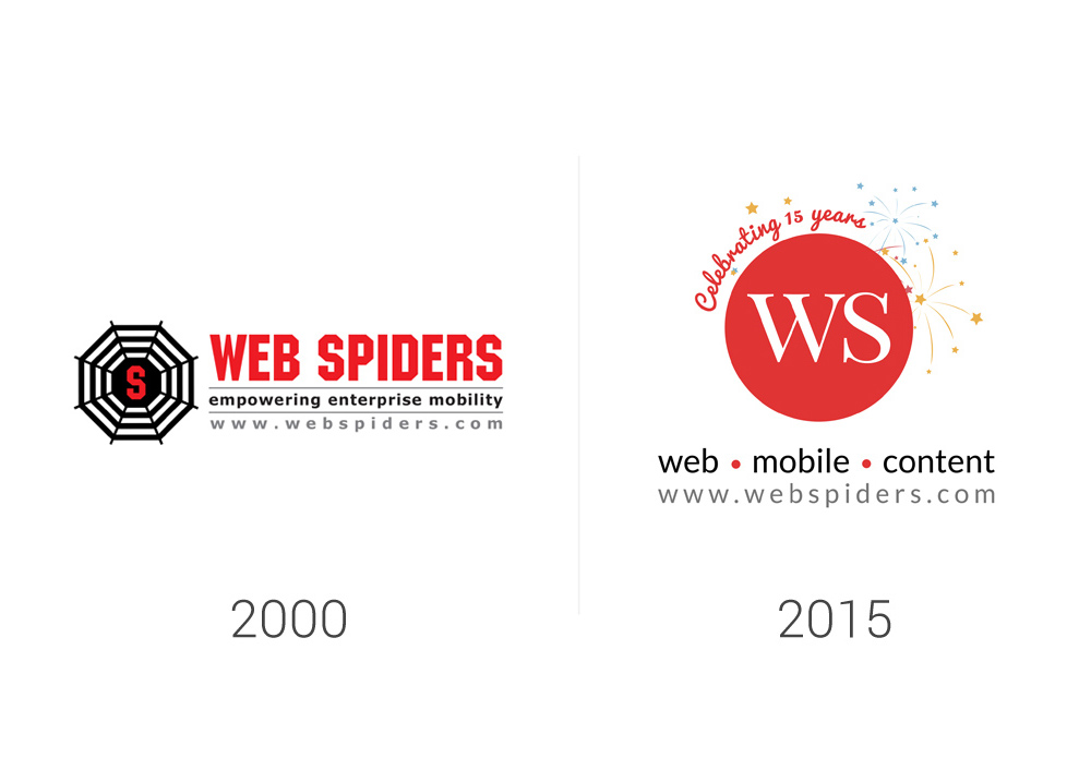 From Web Spiders to WS – a 15-year Journey (More than 100-feet!)